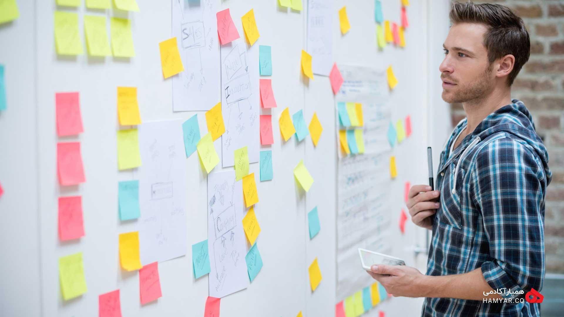 بهترین ابزارهای مدیریت کار بهترین ابزارهای مدیریت کار که در هر کسب و کاری نیاز دارید